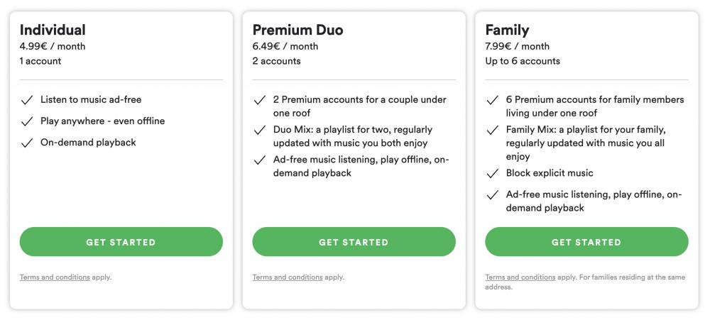 Aplikacija za slušanje muzike - Spotify stigao u BiH